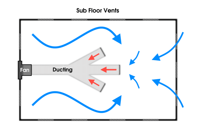 Subfloor Vents